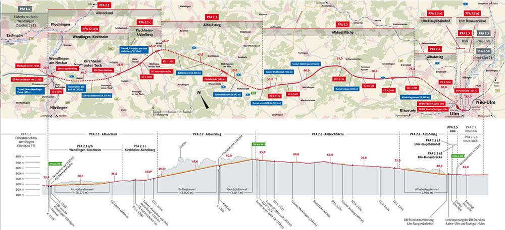 Stuttgart-Ulm rail route