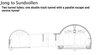 Cross-section of Ringeriksbanen rail tunnel concept