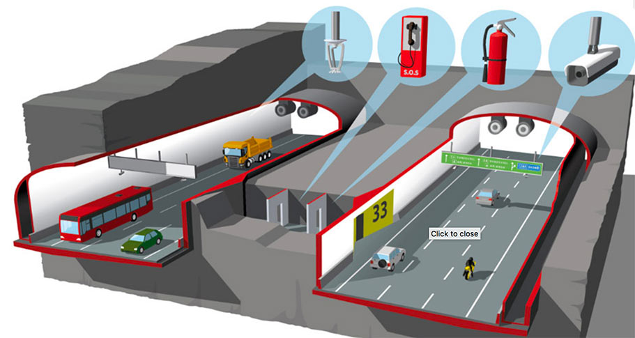 Control systems for underground highway