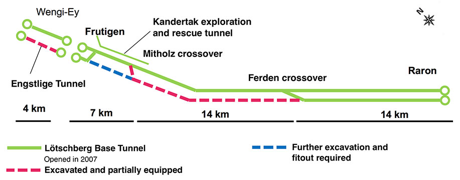 Layout of current operating tunnel and future completion works