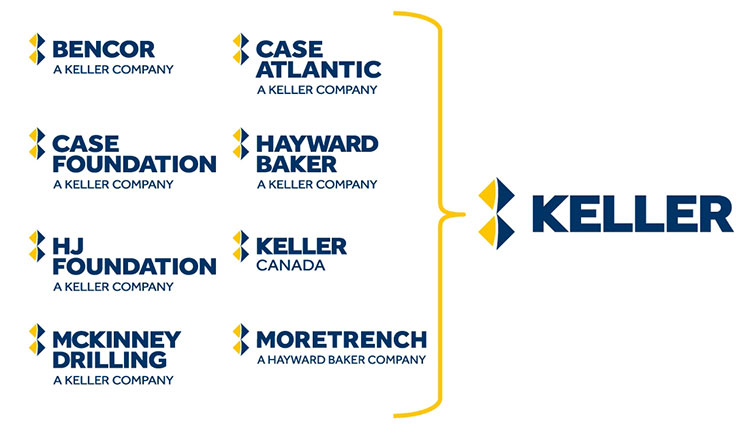 Keller North American subsidiaries to merge