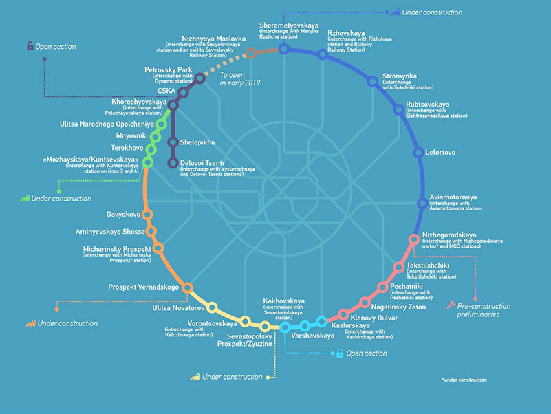 Route of the 69km Moscow Metro BKL circle line