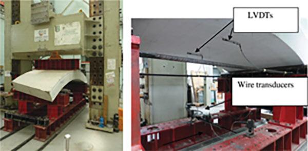 Fig 3. Bending test set-up and instrumentation
