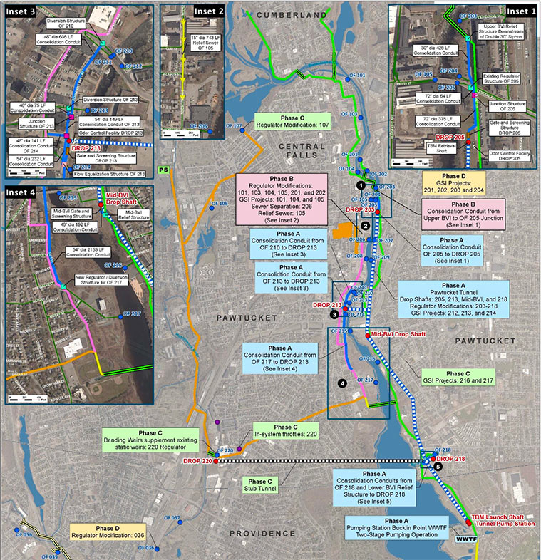 Details of the refined Phase III project