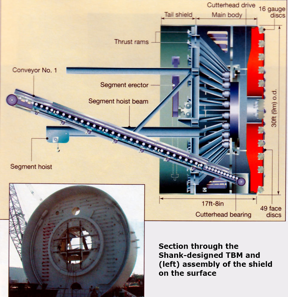 Section through the Shank-designed TBM and (left) assembly of the shield on the surface