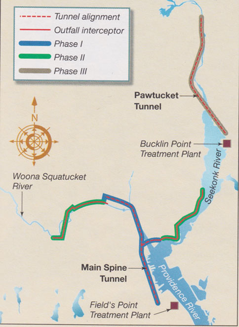 Phases of the Narragansett Bay CSO control program