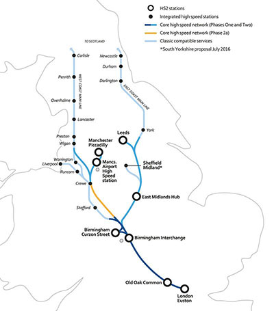 HS2 will link London with northern England