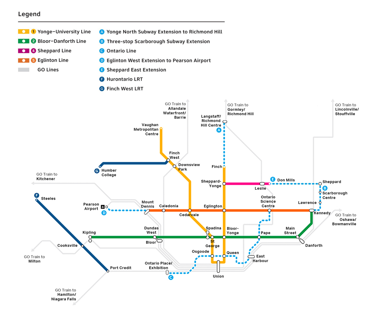 Fig 2. Four new metro lines planned for the Greater Toronto area