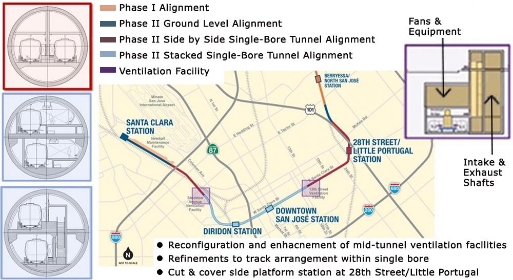 Different types of excavation will create the underground infrastructure