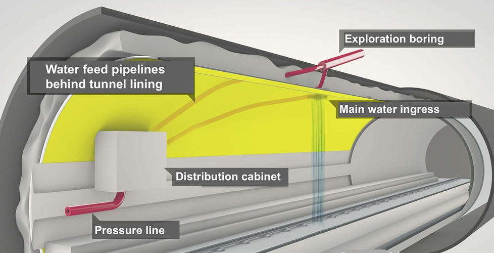 Fig 1. Graphic of how the existing drainage system failed