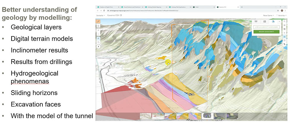 Advantages of modelling geology