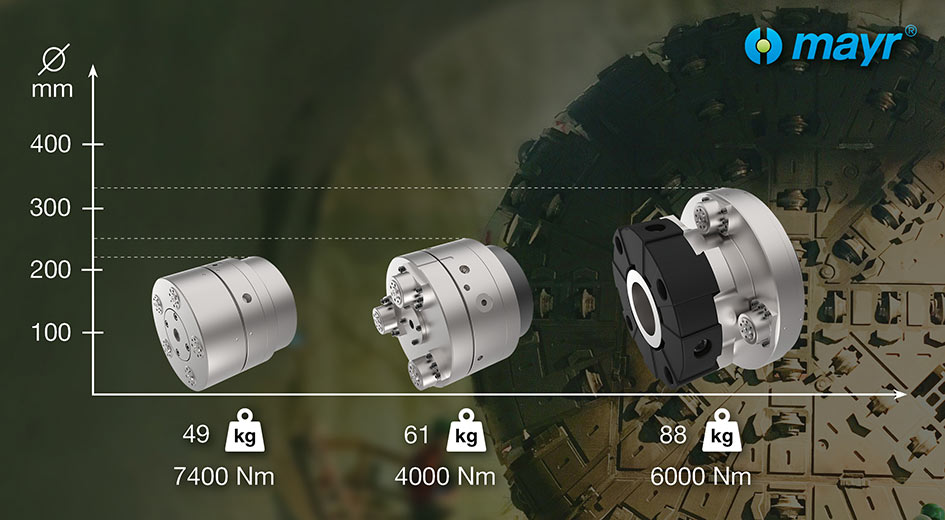 EAS®-HT torque limiters for TBM