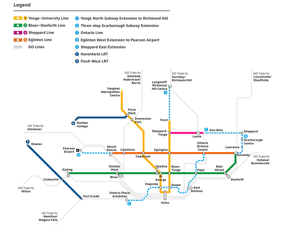 Fig 1. Four metro priorities in Toronto