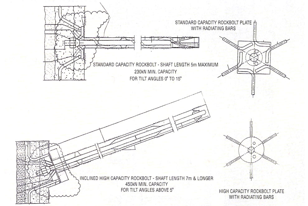 Fig 3. Details of the permanent rockbolt and shotcrete lining and detail of the standard and high capacity bolts