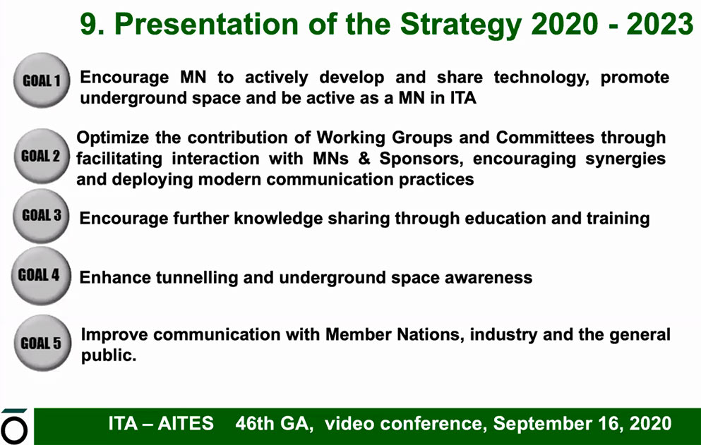 ITA strategy for the coming three years