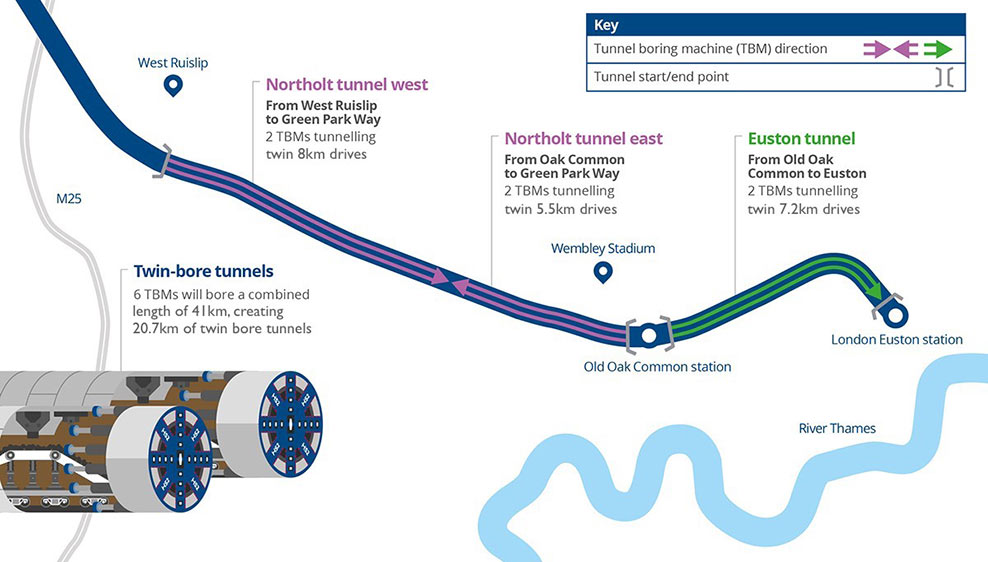 Fig 1. HS2 tunnels will run 20.5km under London