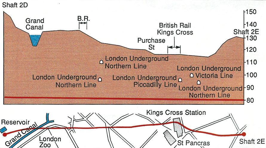 Fig 1. Alignment of the 3.8km long New River Head to Barrow Hill section for the London Water Ring Main
