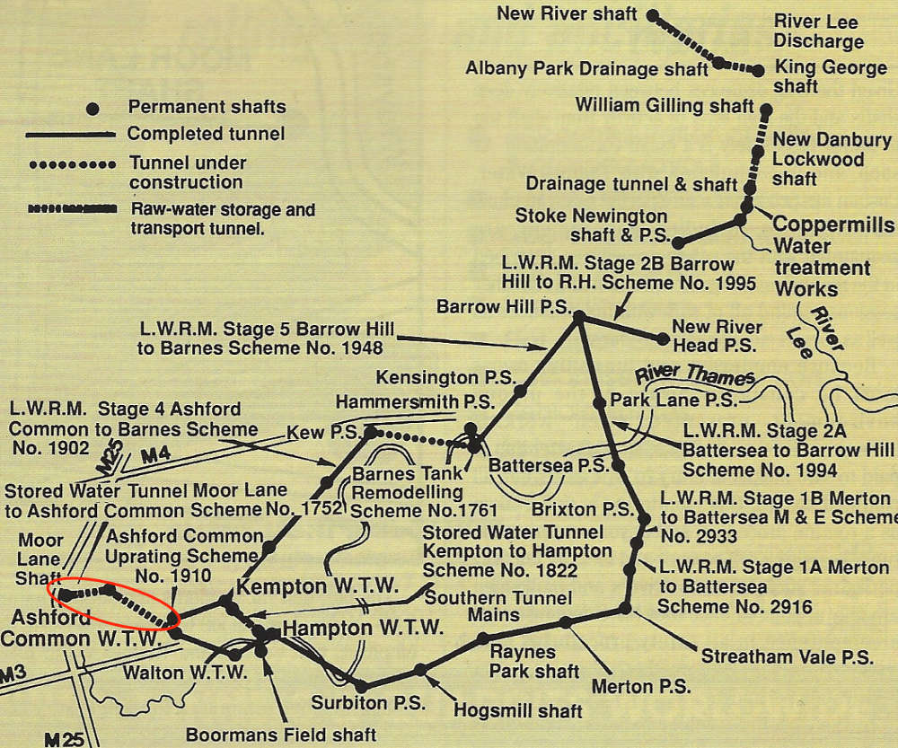 Fig 2. Route of the 80km long London Ring Main
