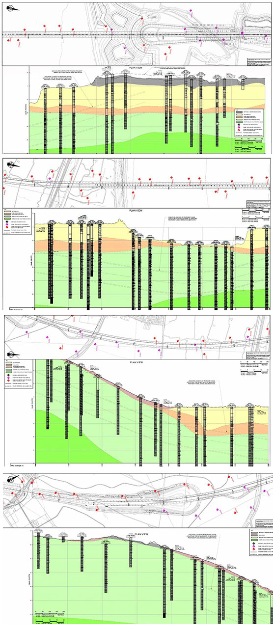 Fig 4. Geological profile from the north portal (top) to the south portal (bottom)