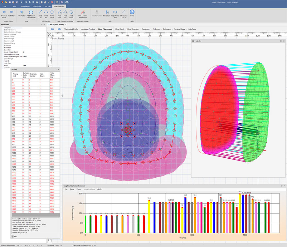 iSURE® software turns recorded data of measured-while-drilling parameters into graphical 3D and histogram information for improving the drill+blast process as a whole