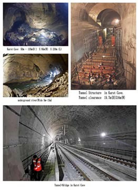 Chengdu-Guiyang high-speed railway project in China where the Yujingshan mountain crossing encountered a giant karst cave and an underground river