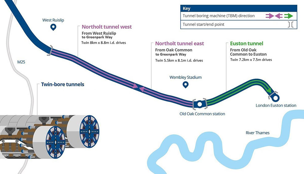 Fig 1. HS2 London tunnels from Euston to West Ruislip