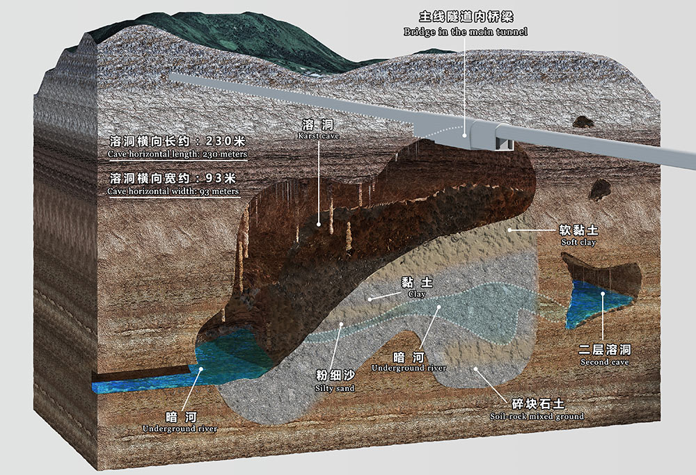 Fig 1. Giant karst cave and underground river system
