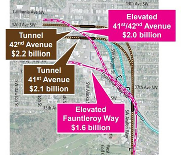 Fig 2. Cost of alternative routes into Alaska Junction Station