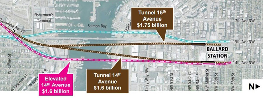 Fig 3. Cost of alternative routes into Ballard Station