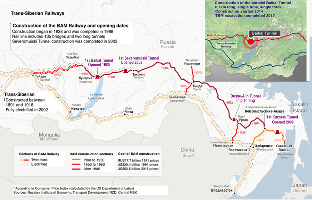 Fig 1. Doubling of the Kuznetsovsky, Severomuiski and Baikal Tunnels are planned on the Trans Siberian railways