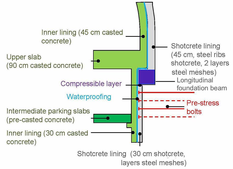 Fig 4. Design detail of the caverns
