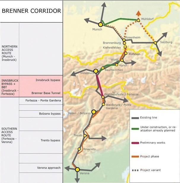22.5km underground continuation on Brenner rail corridor