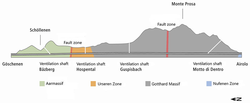 Fig 2. Alignment under the mountains with two significant and known fault zones