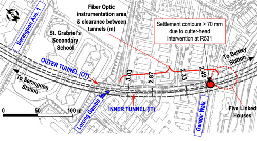 Singapore Circle Line site used surface mounted fibre optic sensory technology