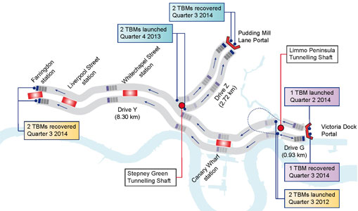 Fig 2. At least seven TBMs will complete the underground railway beneath London and under the River Thames