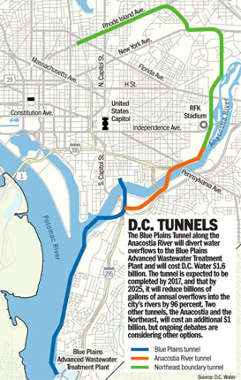 Washington DC wants to drop Northeast tunnels from its Clean Rivers Project