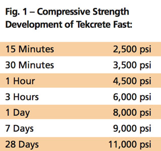 Fig 1. Tekcrete Fast compressive strength