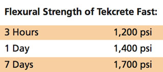 Fig 2. Tekcrete Fast flexural strength