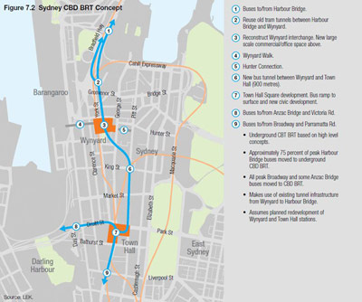 Underground bus tunnel would utilise disused tram tunnels north of Wynyard and a new tunnel to Town Hall